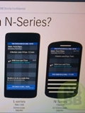 Upcoming BlackBerry 10 Devices Leaked