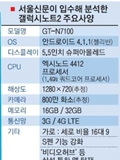 Samsung Galaxy Note II Specs Leaked, Runs on Jelly Bean?
