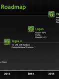 NVIDIA Tegra Updates from GTC 2013