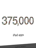 Apple App Store Now Has 900,000 Apps with 575 Million Store Accounts