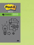Evernote Teams Up with 3M for Digital Post-It Notes