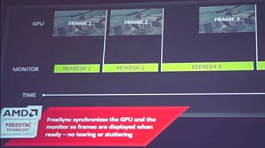 AMD's Freesync technology is coming to monitors soon