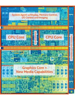 Intel's 7th Generation Core processors announced