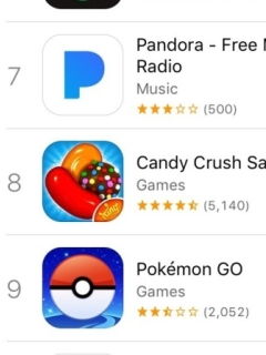 Pokémon GO popularity plunges