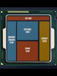 Future Intel processors could be 'customizable'