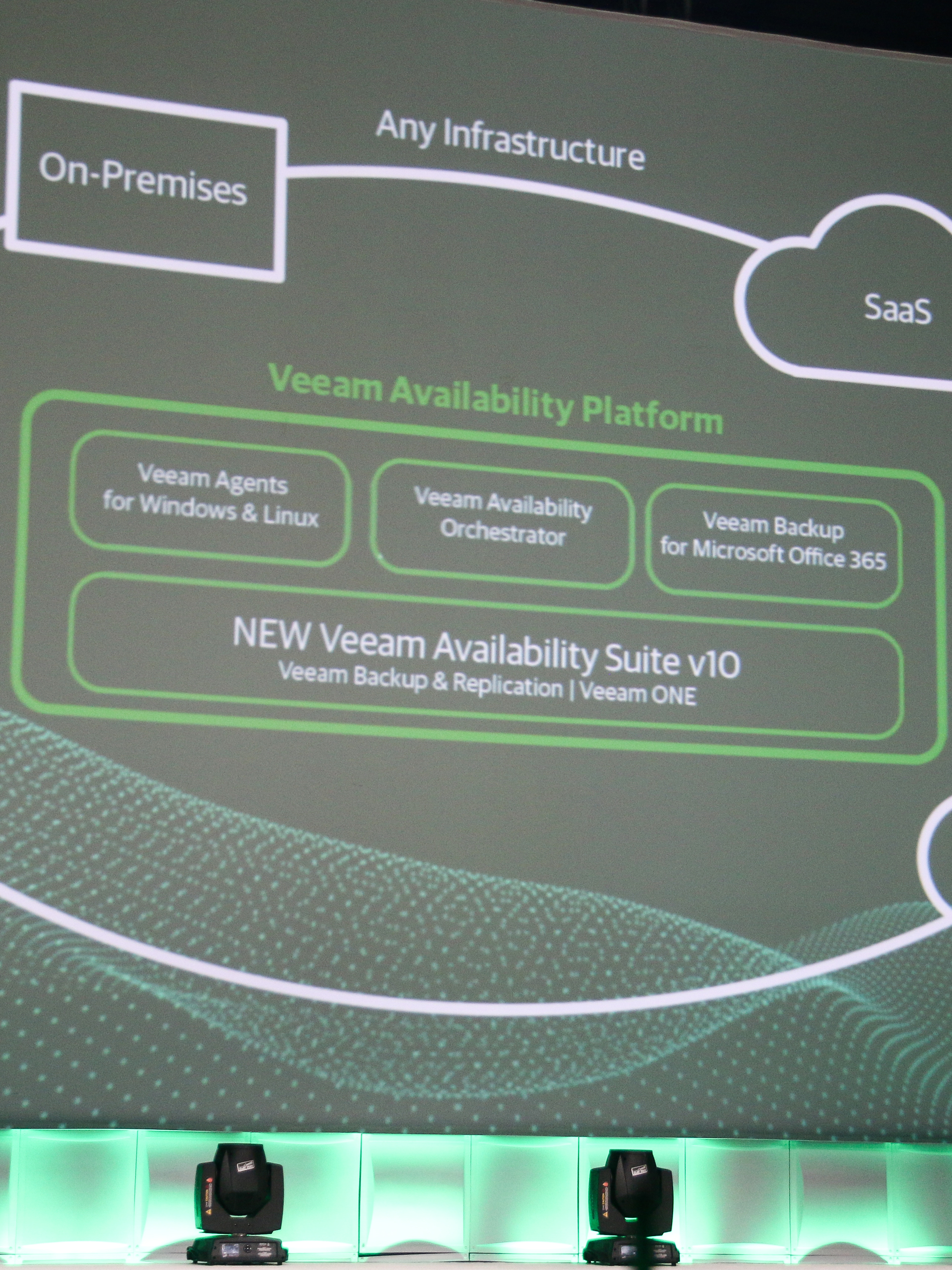 VeeamON 2017: Veeam Availability Suite v10 and a host of other solutions