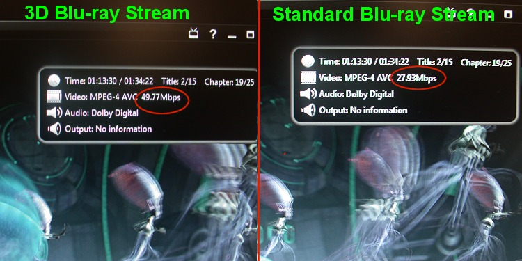As seen from our digicam captures, Monsters vs. Aliens 3D Blu-ray title was played with 3D and without 3D and the video bitrates are found to be up to twice that of standard Blu-ray playback.
