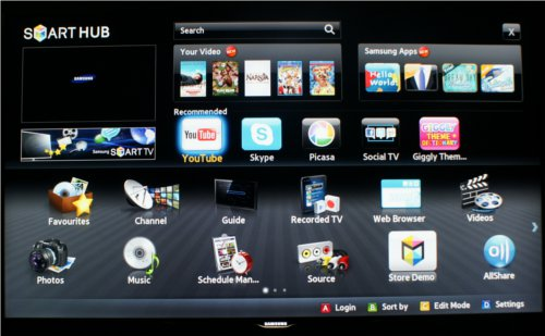 The Smart Hub Experience Samsung 55 Inch D8000 Led Tv