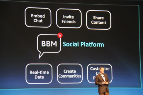 David Yach, Chief Technology Officer of Research in Motion, explains how developers can leverage on the BlackBerry Messenger Social Platform to introduce BBM elements into their applications.