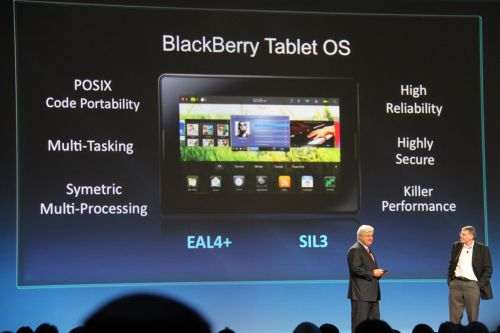 The BlackBerry PlayBook utilizes the BlackBerry Tablet OS, based on the QNX Neutrino architecture.