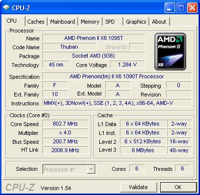 The AMD Phenom II X6 1090T idling at 800MHz, according to CPU-Z. The model information shown here (1095T) is slightly erroneous.
