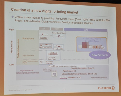 Highlighted here are Fuji Xerox's objectives towards creating a digital printing market - one's that viable but still rather untapped.