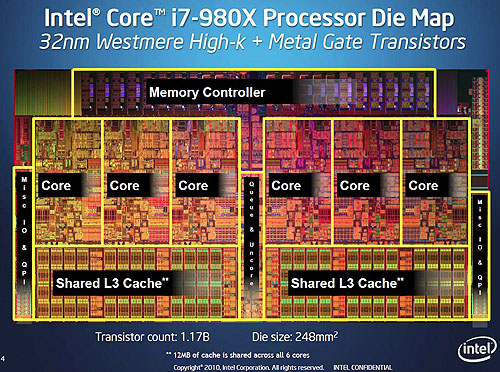 Here's how the six processor cores on the 980X is laid out. A 12MB cache is shared among all the cores.