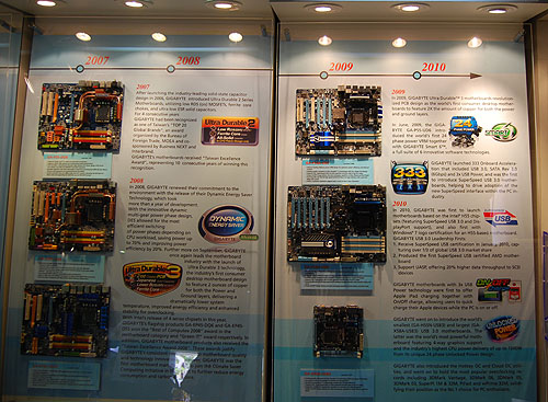 A timeline of Gigabyte's achievements over the years.