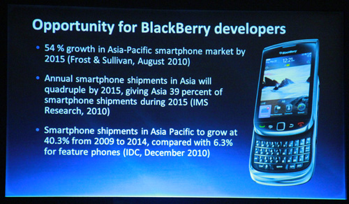 Asia is a hotbed of opportunity for BlackBerry developers, or so the numbers appear to say.