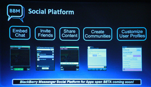 RIM is also looking at heavy BBM integration to bring their BlackBerry app experience to the next level.