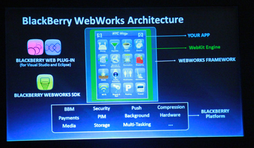 An overview of WebWorks' architecture.