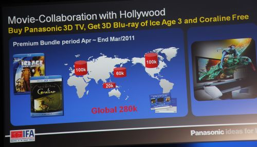 Similar to the Samsung initiative of bundling DreamWorks' Monsters vs Aliens Blu-ray 3D movie with their 3D TVs, Panasonic's 3D TV bundle includes Ice Age 3 and Coraline. You'd probably have to wonder why there's an AVATAR image on the right of the slide. Hmm...