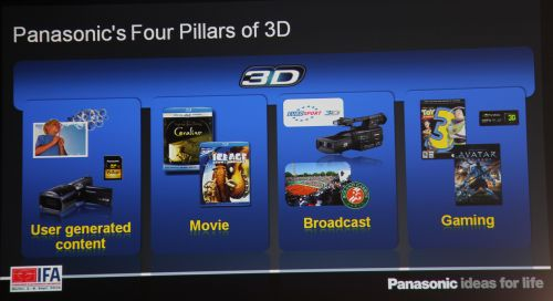 With the launch of its 3D-capable Full HD camcorders for both consumers and broadcast, Panasonic is now embarking on a four-pillar 3D content creation strategy -- user generated 3D content via its camcorders, 3D movies, broadcast (it showed the Roland Garros tennis tournament live in 3D and will be showing the US Open 2010 live in 3D), as well as gaming (it is collaborating with NVIDIA to further optimize 3D gaming).