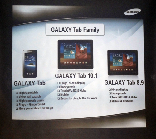 Samsung intends to cater to different user profiles with its 7-, 8.9- and 10.1-inch variations. The 8.9-inch tablet was announced at the same time as its 10.1-inch sibling, but as of now, Samsung has been tight-lipped on its arrival in Singapore.