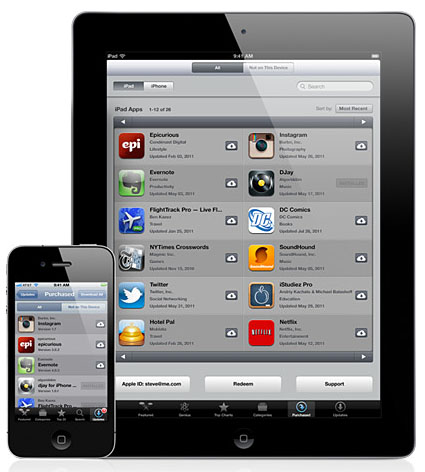 Purchase an app and it can be used across your other iOS devices with the iCloud pushing it across for you.