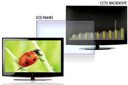 An illustration of LCDs using CCFL backlighting. Note the fluorescent tubes lined at the back of the LCD panel that control the lighting.