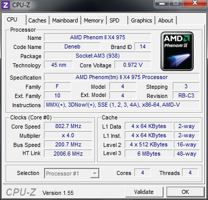 The Phenom II X4 975 BE is clocked at 3.6GHz, but drops to 800MHz during idle.