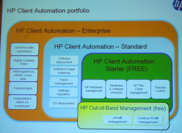 Here's a slide to differentiate the various versions of HP's Client Automation software.
