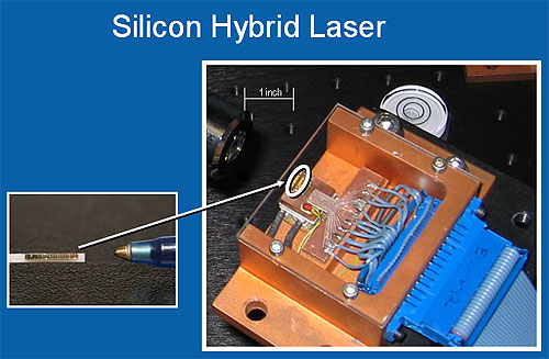 The silicon hybrid laser demonstration at IDF.