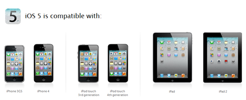 iOS devices that will receive the iOS 5 updates. From left: iPhone 3GS, iPhone 4, iPod touch 3rd generation, iPod touch 4th generation, iPad and iPad 2.