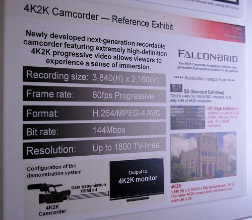 More stats and specs of the reference UHD camcorder. At the show, they've got a reference UHD screen to showcase some of the captures from this camcorder. One word to describe it: Life-like.
