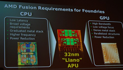 The requirements that make up the 32nm Llano APU, which is also AMD's first power-gated CPU. Hopefully this would mean a more power efficient APU that's able to shut down unused CPU cores completely like the modern Nehalem derivative cores in Intel's lineup currently.