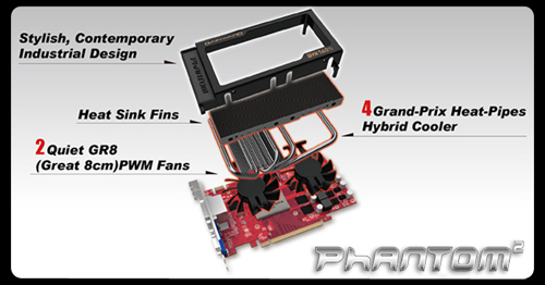 A diagram showing the key components of Gainward's unusual cooler design.