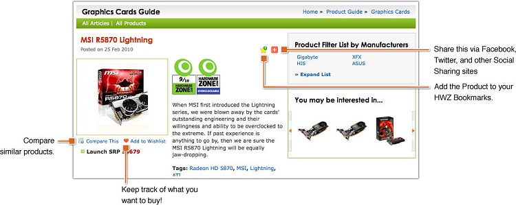 Share, Compare, Bookmark and Add to Wishlist are some of the functions you can use on the Product Detail Page.