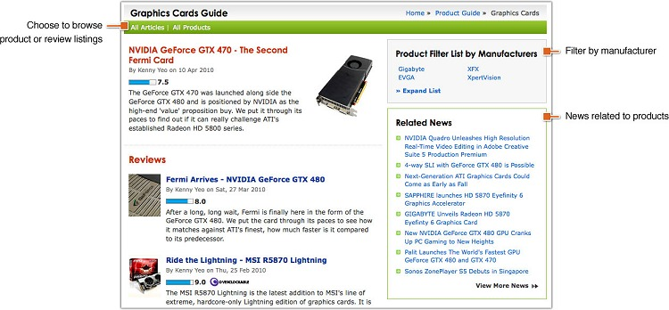 This is the Graphics Cards Product Guide homepage (or channel). As pointed out, you can find latest articles, news, a full list of products available and a brand jump list pertaining to this product group only.
