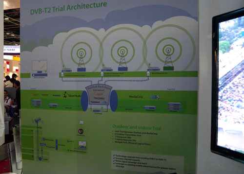 A simple diagram of Starhub's DVB-T2 trial architecture. Three outdoor transmitter sites located at Bukit Batok, Ang Mo Kio and Bedok will house T2 modulators and transmitters. Test channels will include Starhub's Discovery Channel and MediaCorp's HD5.