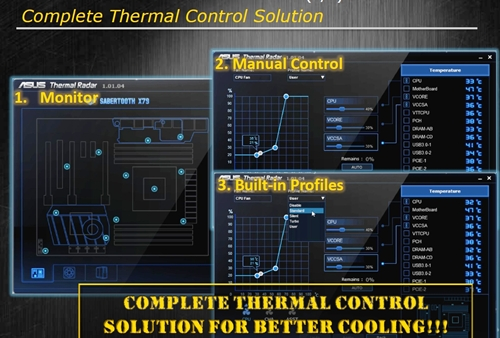 The Thermal Radar software reports the temperature of twelve critical components. They include the CPU, its VCORE, the board itself and its PCH.