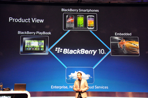 """Cross device, cross platform"" - BlackBerry 10 will serve as RIM's next gen converged platform for upcoming smartphones and tablets."