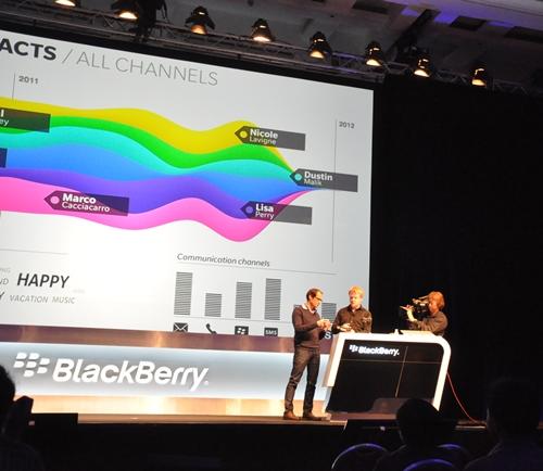 BlackBerry DevCon Asia - From Bangkok to Singapore