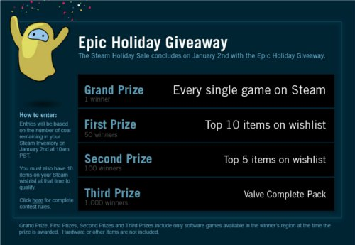 The prizes for the Epic Holiday Giveaway (Source: Steam)