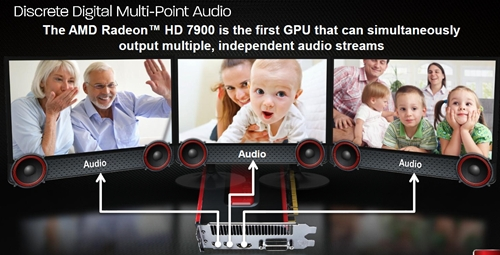 DDMA allows independent audio streams to be directed at each display in a multiple-display environment. We question the practical application of this feature except if there is a situation when different users of the same PC need to view their videos at the same time.