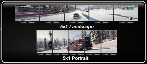 The portait and landscape 5 x 1 display setups that are supported by AMD EyeFinity 2.0.