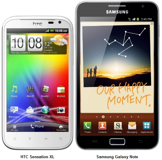 The HTC Sensation XL comes with a 4-7-inch touchscreen and the Samsung Galaxy Note comes with a 5.3-inch touchscreen.