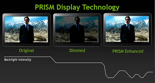 Prism Display Technology at work on the Tegra 3 according to NVIDIA.