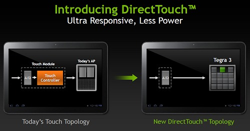 NVIDIA's DirectTouch is yet another feature of Tegra 3 and does away with the traditional third-party touch controller for cost/power savings and improved responsiveness.