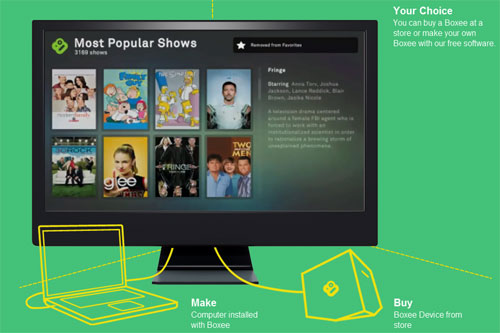 Image credit: Boxee Inc.