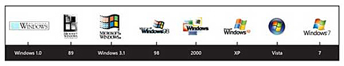 A history of Windows logos. (Source: microsoft.com)