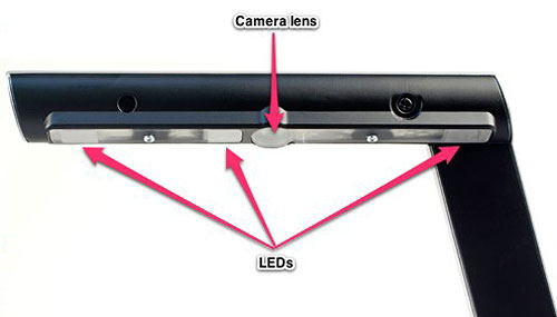 The image above shows the positions of the LEDs and camera lens. A total of six images are captured and then merged into a single image.