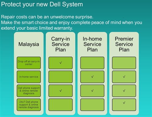 system protect home service plan home plan
