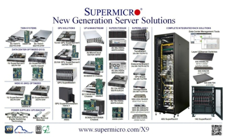 Img source: Supermicro